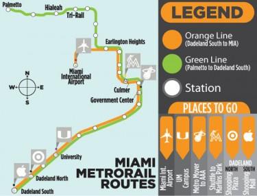 Popular student Metrorail stops