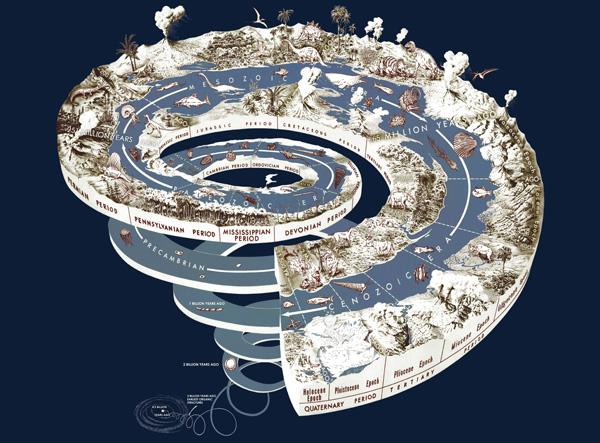 Maps on campus display scientific advancements