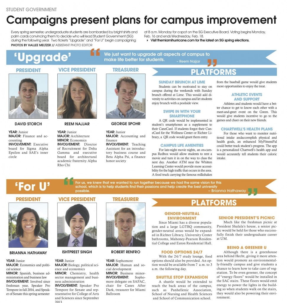 Campaigns present plans for campus improvement