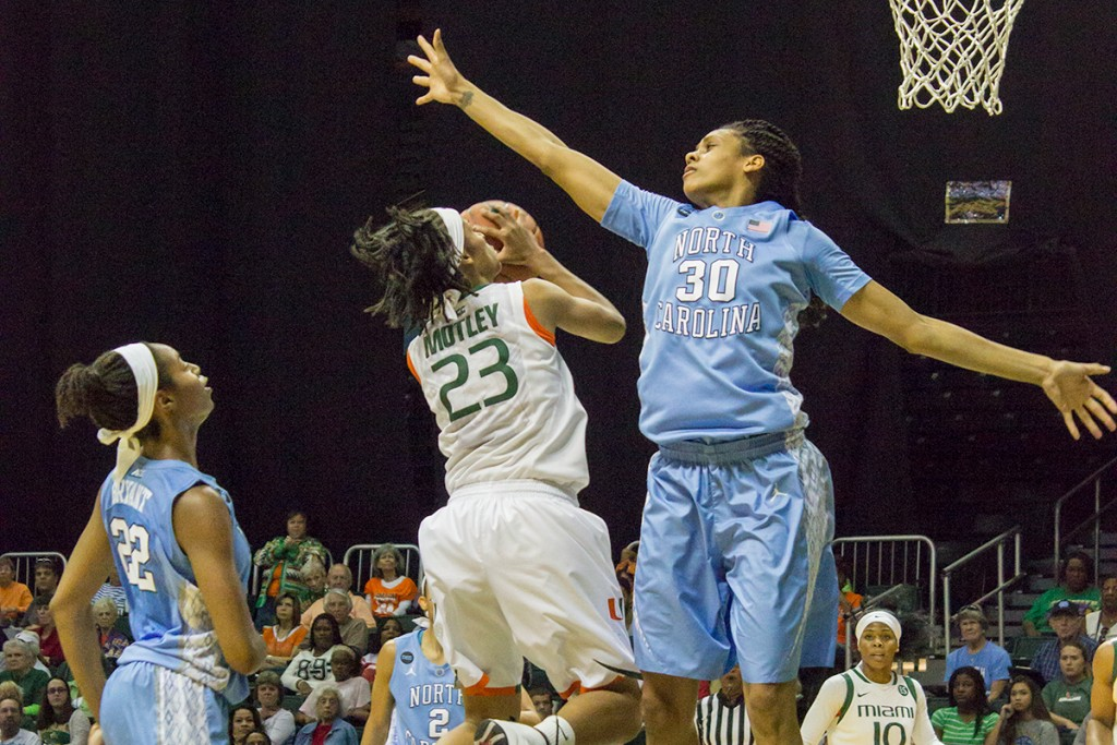Miami women's basketball drops 'Sweet 16'-worthy game to North Carolina