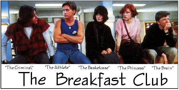 psychology analysis of the breakfast club The psychology of the breakfast club essaysthe social psychology of the breakfast club: social psychology is a scientific concept that seeks to explain how the thoughts, feelings, and behaviors of individuals are influenced by the presence of others (alleydogcom, 2004.