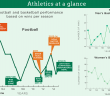 Athletics_info