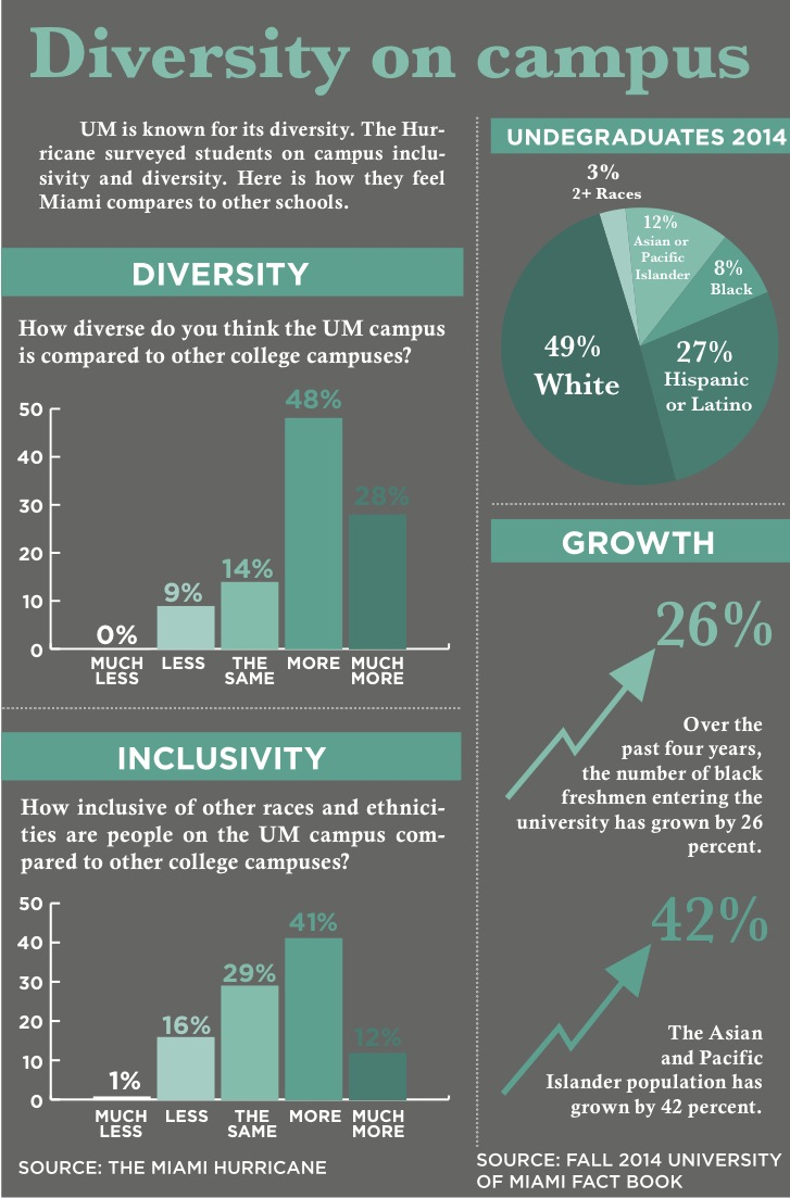 diversity-inclusivity-graphic