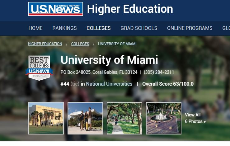 UM rises to No. 44 national ranking, top spot in Florida