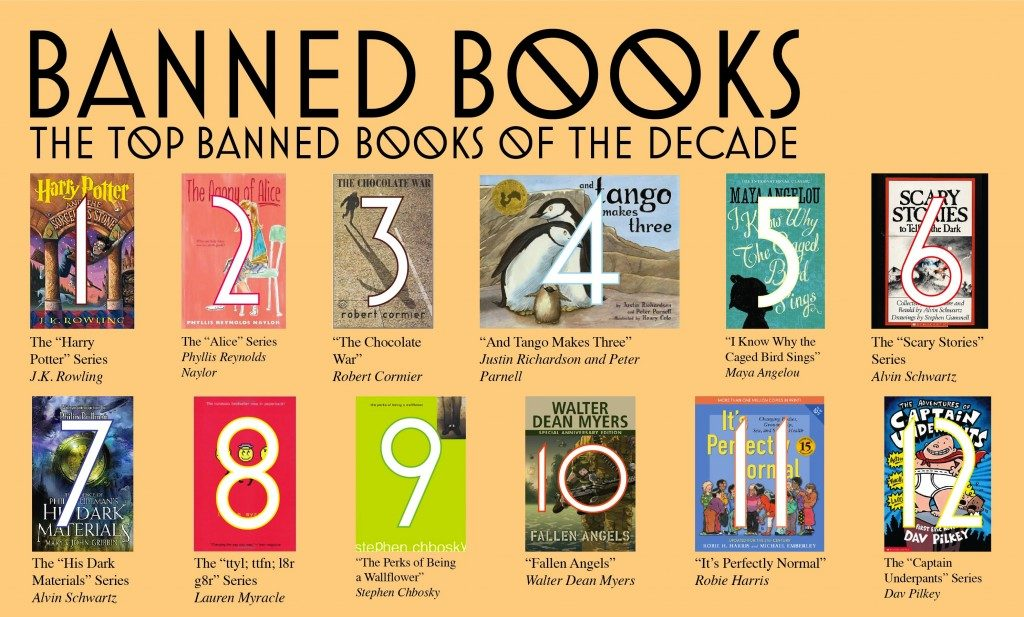 bannedbooks-1024x617.jpg