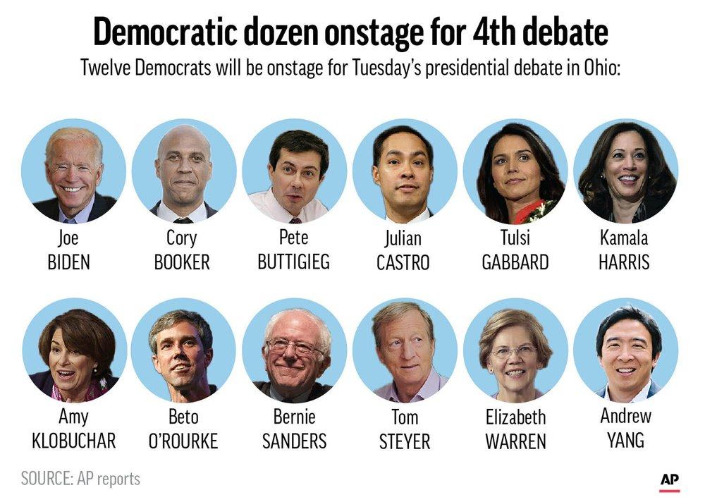 dem candidates.jpeg