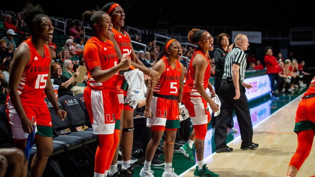 Miami loses and wins big in Thanksgiving tournament