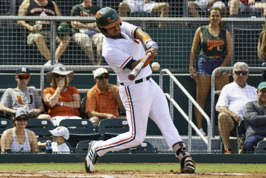 Hurricanes check in at no. 3 in D1 baseball rankings