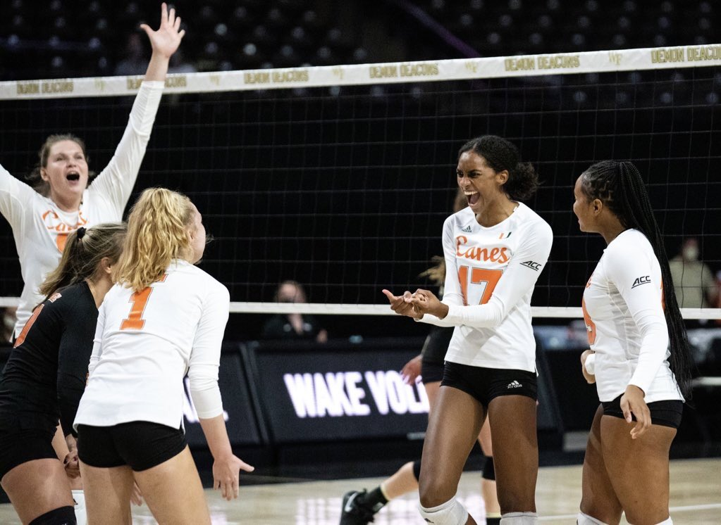 Miami volleyball sweeps road series against Wake Forest, improves to 3-1 this season
